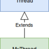 マルチスレッドプログラミング - Thread class の継承