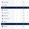 【MLB2021】4月8日~11日(レギュラーシーズン)注目のシリーズ・試合