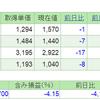 2018.8.31(金) 資産状況