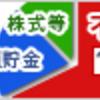 ノムコム無料査定が大人気!月間利用者3,000,000人以上!!