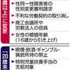 「18歳成人」若者保護策は 親同意なく契約可能 消費者被害拡大懸念 - 東京新聞(2018年5月12日)
