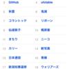 【昼12時のリアルタイムおさらい】2018/6/4  新潟県知事選挙