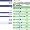 2020年06月18日(木)投資状況報告