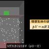 物理の熱力学の方程式もICTを活用してビジュアルなシミュレーションを見れば一目瞭然