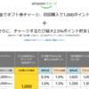 到達困難?Amazon6000円分が5000円で買える(割引率16.7%)