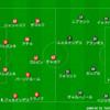 UCL16/17-E5-CSKAモスクワ.vs.レヴァークーゼン
