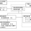【U30のコンパス】「日本で暮らす」本音話せる月1回の相談 学校巡る日系人先生