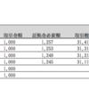 【投資】トラリピ実践記録16週目(2017/7/24-7/28)プラス600円