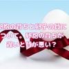 卵胞の育ちと卵子の質について。卵胞の育ちが遅いと質が悪い?