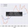 株式 日次損益 2021-05-10