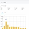 小さな成功体験〜スポーツ実況書き起こし〜