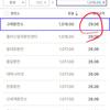 韓国で今一番いいレートを知るのに便利なアプリ♡使用方法説明