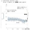 IPCC第6次報告②