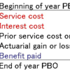USCPA 論点メモ Pension