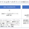 ソラチカルート閉鎖対応(1/2) 三井住友カードとJCBでは、ボーナスポイント移行時の消化順番が異なっていた!