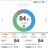 ゴルフ反省記 20180422 万木城カントリークラブ