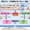 【RCT JAMA2021】新型コロナに感染→ACE阻害薬/ARBを中止する vs 継続する