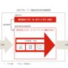コプロ・ホールディングス(7059) 初値予想 2019年3月19日(火)