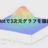 gnuplotで3次元グラフを描画する・入力コマンドをフォーマット化する