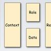 DCIアーキテクチャによるWebアプリケーションの実装:ドメインレイヤ