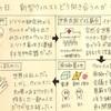 映画【復活の日 Virus】 小松左京 あらすじ・まとめ 新型ウイルスとどう向き合うのか考察