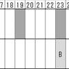 LOTO6 第1147回抽選結果は前回と4個ダブった。