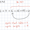 E - Sequence Sum ~サイクル検出(位置と長さ)~