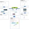 ディープラーニングの連続データ予想モデルLSTMを検証してみた