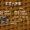 ウイポ2プログラム96 2000年年末