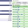 2020年06月23日(火)投資状況報告