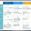 Win10 更新に緊急速報 LTE対応ノートPCユーザーに注意勧告!