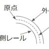枕木位置および角度の計算