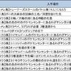 【ポケモンUSUM】わざマシン(技マシン)入手場所一覧表【強力な技】