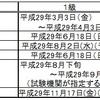 平成29年度 施工管理技士の試験日 (申込み日)