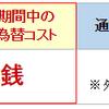 住信SBIネット銀行米ドル為替コスト0円セール