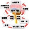 ごはん食べよう科 臨床講座 第3回 食欲(2)