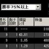 8/26 株買いサイン スイングトレード