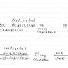 「直観主義型理論(ITT, Intuitionistic Type Theory)」勉強会ノート其ノ拾六「直和の応用(途中から)」(復習編)