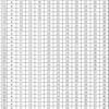 清松先生をリスペクトして、150まで威力表を作ってみた