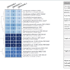 NCBIのデータベースへのリモート検索によって保存された遺伝子クラスターを探索し、クラスタリングして視覚化する cblaster