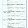 アワード 〜 東京2020 JARL記念アワード