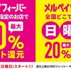 メルペイフィーバー50%還元(ドラッグストア)は3/21までだった!急げ~!