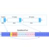 Luceneのメモリ上でのインデックス構造とその仕組み