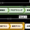 2019年新卒入社メンバーのエンジニアリング研修②