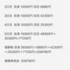 平和島オールレディース 優勝戦資金は20万円オーバー!