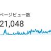 【体験談】ブログ初心者が4ヶ月記事を書きPV数を増やして収益を上げた方法