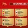 2018 ロシアワールドカップ グループリーグ決定後所感
