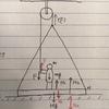 たった6つのSTEPで力学を完全に制する、力の描き方徹底マニュアル