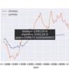 株式 日次損益 2021-05-06