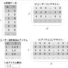 Factorization MachinesによるBayesian Personalized Rankingの実装